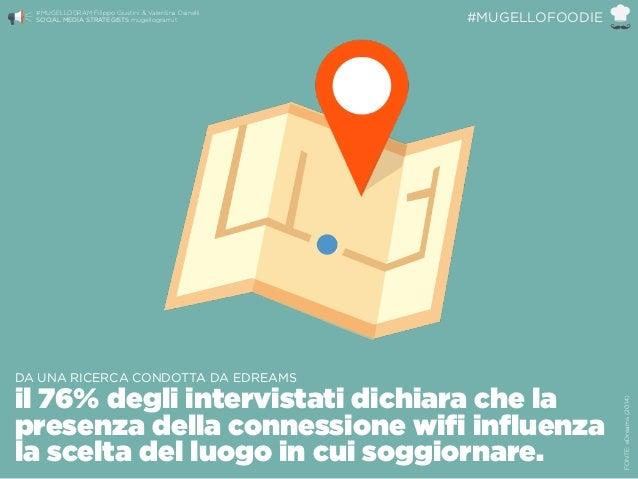 DA UNA RICERCA CONDOTTA DA EDREAMS  il 76% degli intervistati dichiara che la presenza della connessione wifi influenza l...
