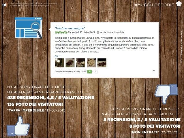 FONTE:TripAdvisor.it(Marzo2015) #MUGELLOGRAM Filippo Giustini & Valentina Dainelli  SOCIAL MEDIA STRATEGISTS mugellogram....