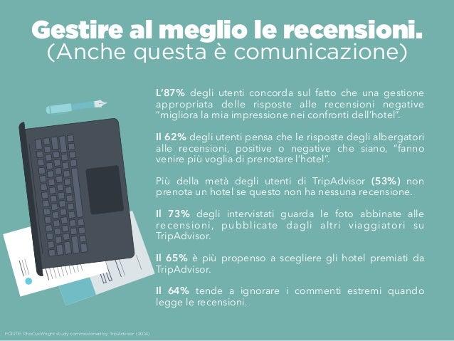 Gestire al meglio le recensioni. (Anche questa è comunicazione) L'87% degli utenti concorda sul fatto che una gestione ap...