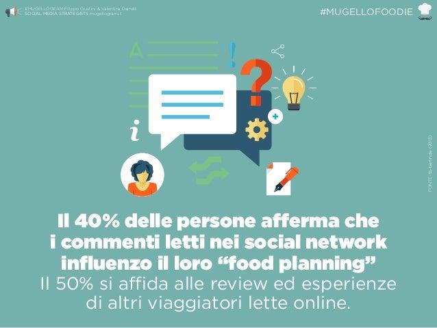 """Il 40% delle persone afferma che i commenti letti nei social network influenzo il loro """"food planning"""" Il 50% si affida ..."""