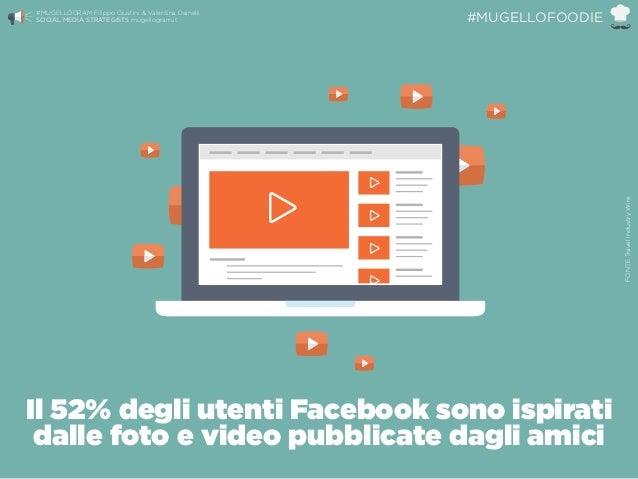 Il 52% degli utenti Facebook sono ispirati dalle foto e video pubblicate dagli amici FONTETravelIndustryWire #MUGELLOGRAM ...