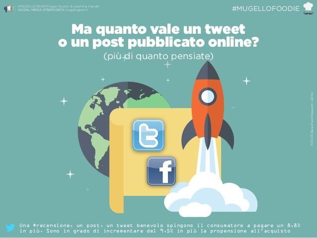 Ma quanto vale un tweet  o un post pubblicato online? (più di quanto pensiate) FONTEBeresFordResearch(2014) #MUGELLOGRAM ...