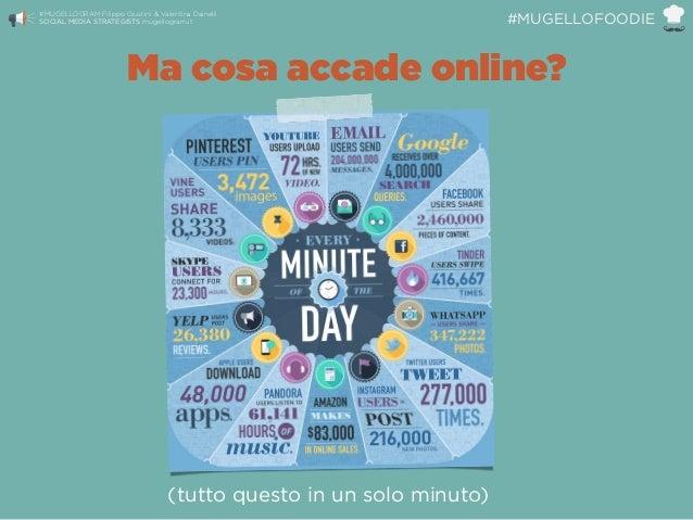 Ma cosa accade online? (tutto questo in un solo minuto) #MUGELLOGRAM Filippo Giustini & Valentina Dainelli  SOCIAL MEDIA ...