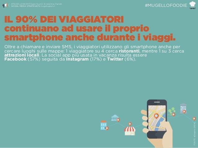 IL 90% DEI VIAGGIATORI continuano ad usare il proprio  smartphone anche durante i viaggi. FONTE:eDreams(2014) #MUGELLOGR...
