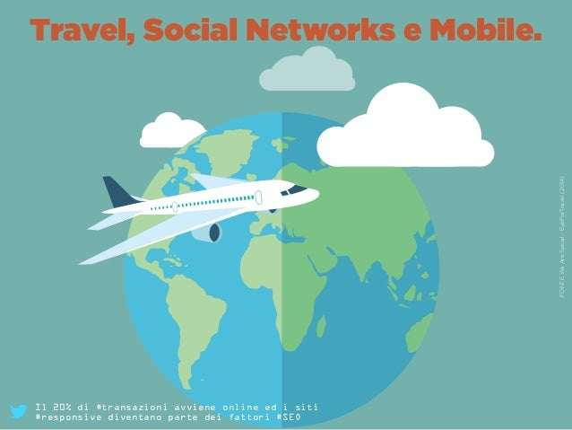Travel, Social Networks e Mobile. FONTEWeAreSocial-EyeForTravel(2014) Il 20% di #transazioni avviene online ed i siti #res...