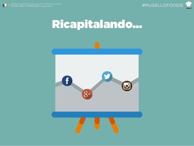 Ricapitalando… #MUGELLOGRAM Filippo Giustini & Valentina Dainelli  SOCIAL MEDIA STRATEGISTS mugellogram.it #MUGELLOFOODIE