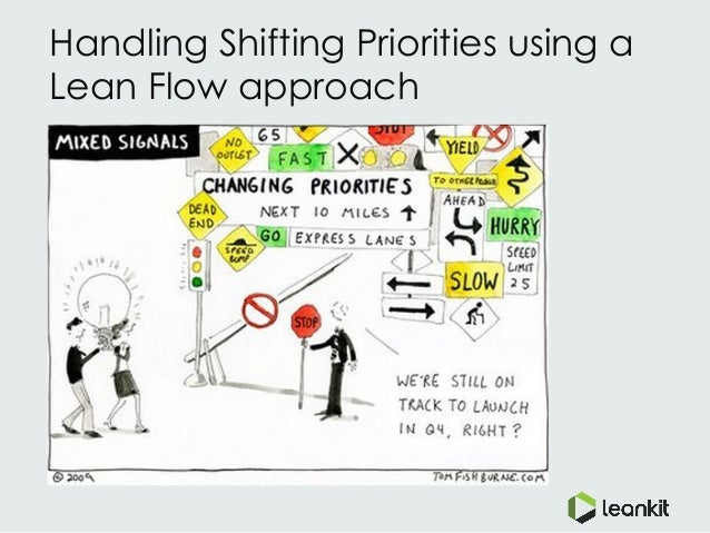 Handling Shifting Priorities using a Lean Flow approach