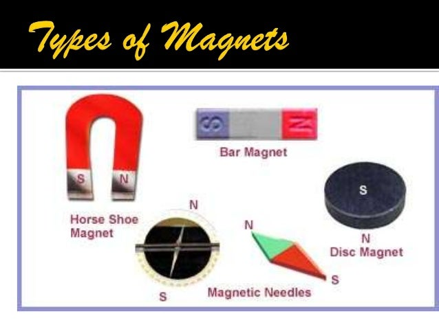 Types Of Magnets >> Fun With Magnets