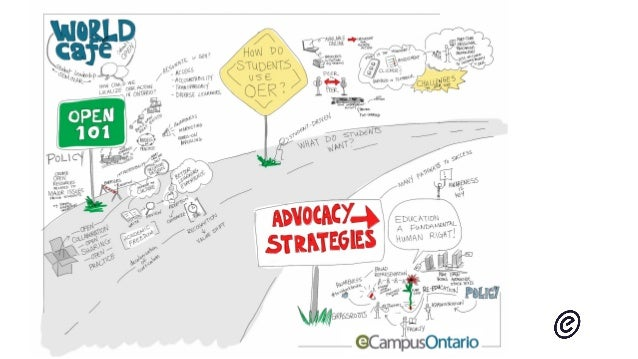 17 ontario Rethinking Learning Resources