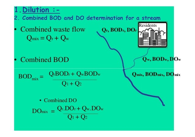 Qw, BODw, DOw Qr, BODr, DOr 1.Dilution :- 2. Combined BOD and DO determination for a stream Residents • Combined waste flo...