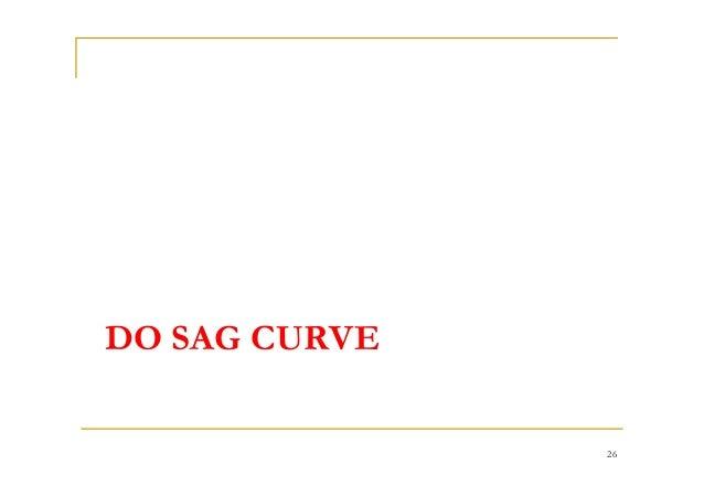 DO SAG CURVE 26