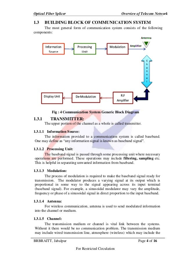 L 1 overview of telecom network