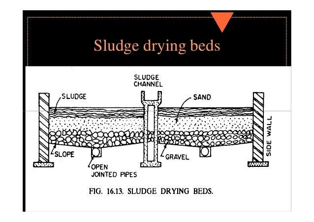 Sludge drying beds