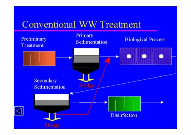 """Definition • """"Sludge"""" is defined as the residual material removed from wastewater treatment facilities. • A new term, """"bio..."""