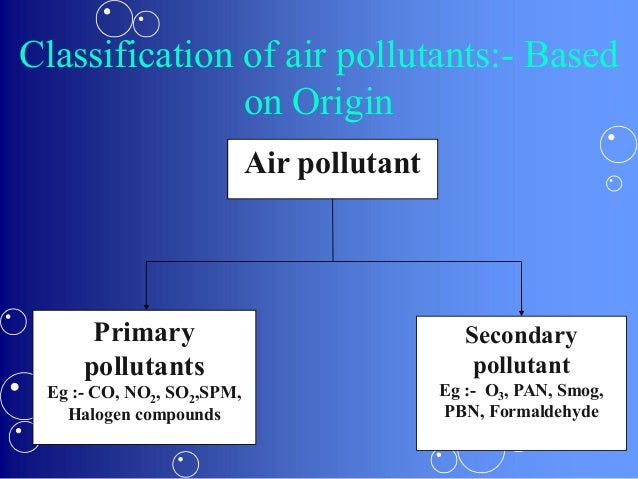 air pollution in malaysia essay Environmental pollution refers to the introduction of harmful pollutants into the environment the major types of environmental pollution are air pollution, water pollution, noise pollution, soil pollution, thermal pollution, and light pollution.