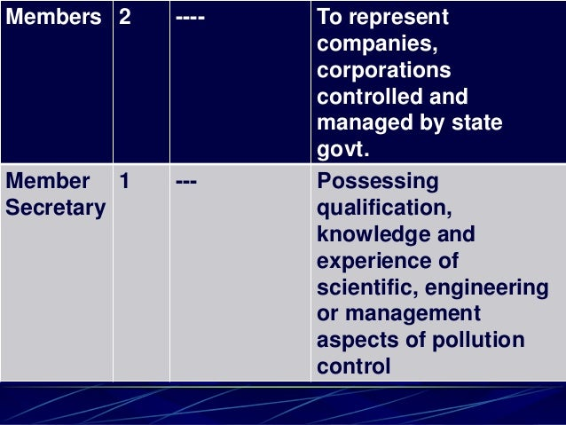 Members 2 ---- To represent companies, corporations controlled and managed by state govt. Member Secretary 1 --- Possessin...