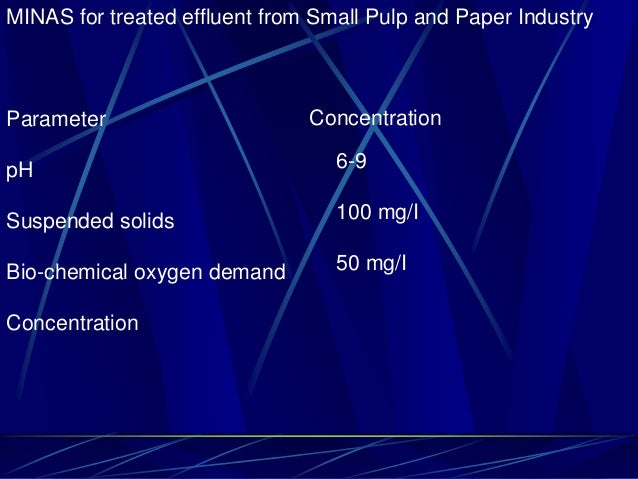MINAS for treated effluent from Small Pulp and Paper Industry Parameter pH Suspended solids Bio-chemical oxygen demand Con...