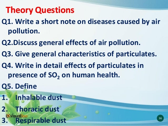 write a short note on pollution