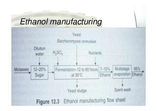 L Distillery Industry