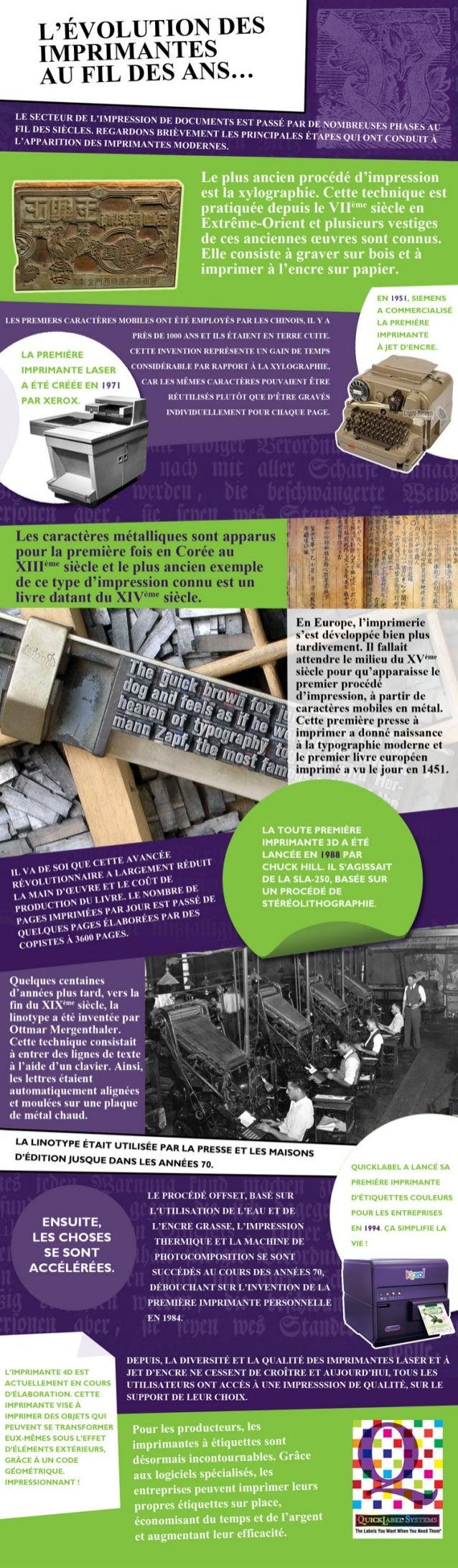 L-evolution des imprimantes au fil des ans