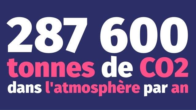 6888 datacenters dans le monde
