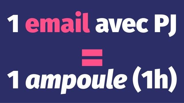 On recoit 58 emails On en envoit 33