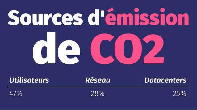 Limitez les emails→ 1 email = 19 g de CO2 → -10% d'emails sur 100 pers. = -1 tonne de C02
