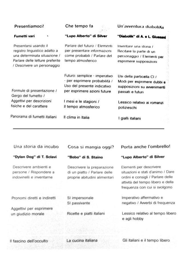 L-italiano-con-i-fumetti-pagin Slide 2