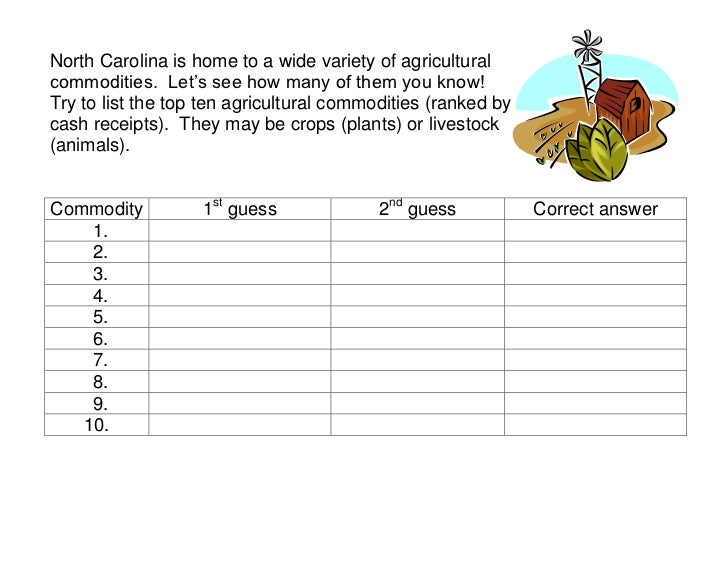 North Carolina is home to a wide variety of agriculturalcommodities. Let's see how many of them you know!Try to list the t...