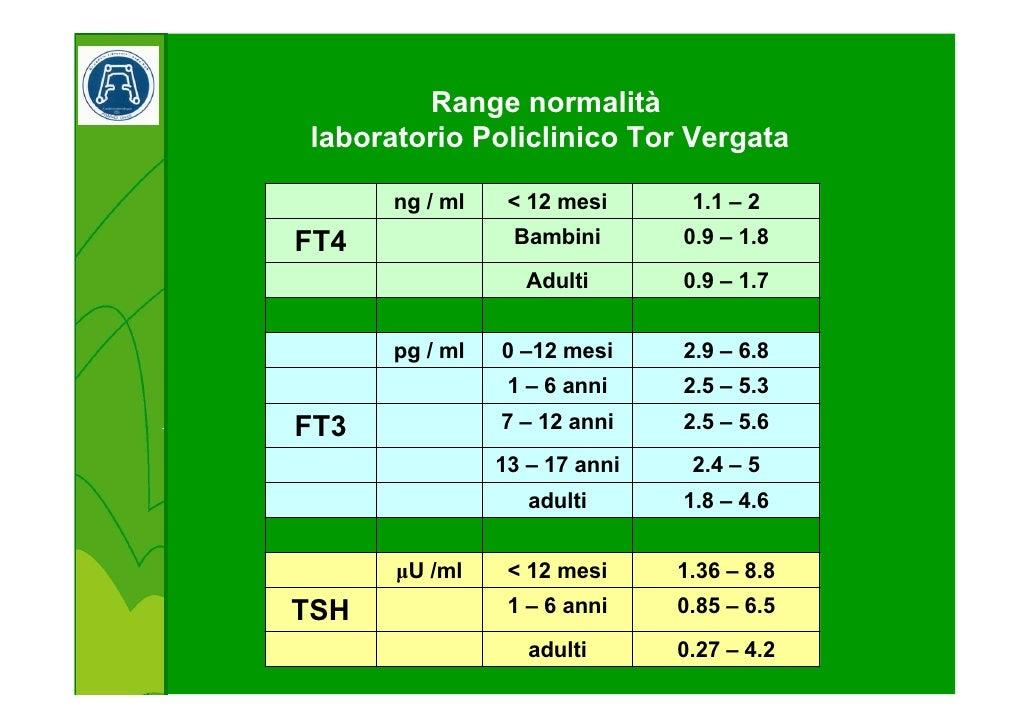 norvasc versus amlodipine