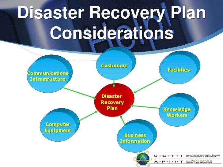 Miso L Disaster Recovery Plan