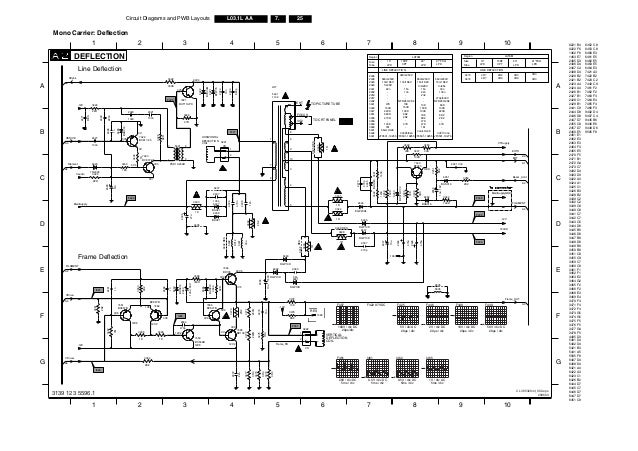 l031 l aa tv philips 25 638?cb=1499043502 l03 1 l aa tv philips Basic Electrical Wiring Diagrams at eliteediting.co