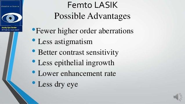 Femto Lasik Blade Less Removal Of Glasses A Dream Comes True