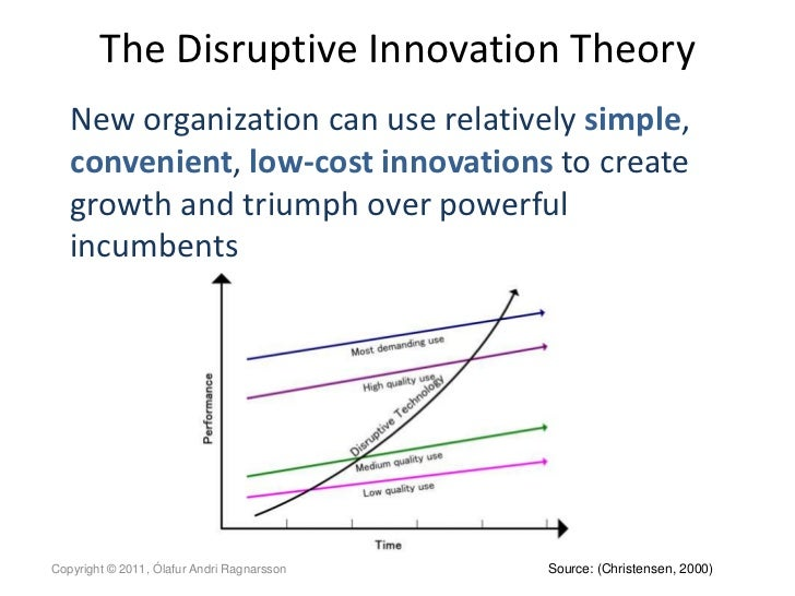 theories of disruptive innovation Three experts provide their responses to the article how useful is the theory of disruptive innovation.