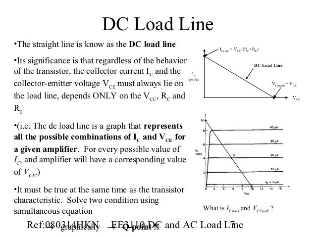 how to draw dc load line