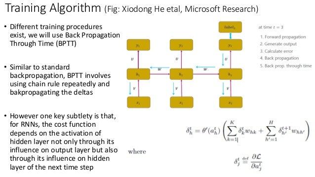 recurrent back propagation neural network pdf