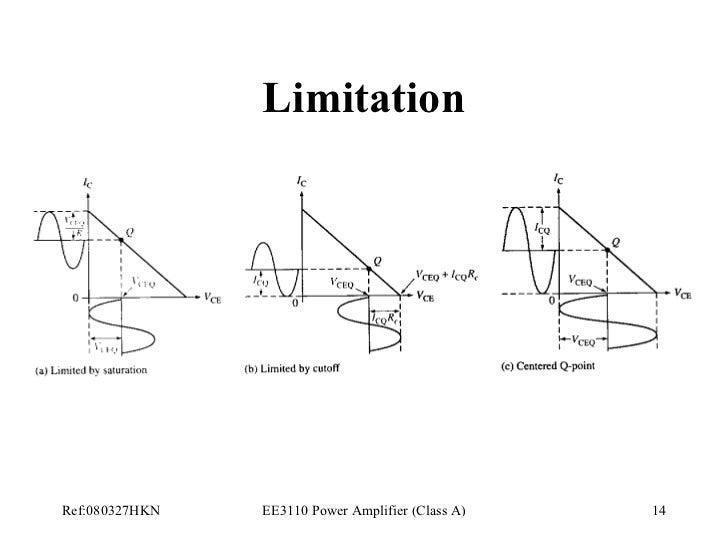 l08 power amplifier  class a