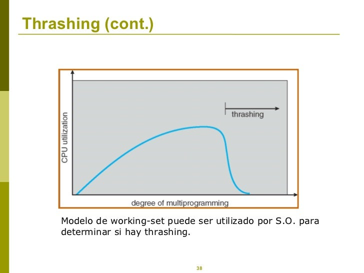 Thrashing (cont.) Modelo de working-set puede ser utilizado por S.O. para determinar si hay thrashing.