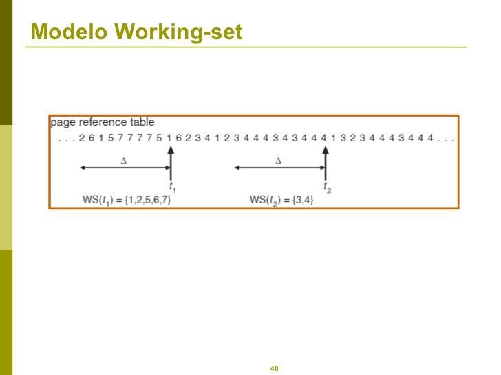 Modelo Working-set