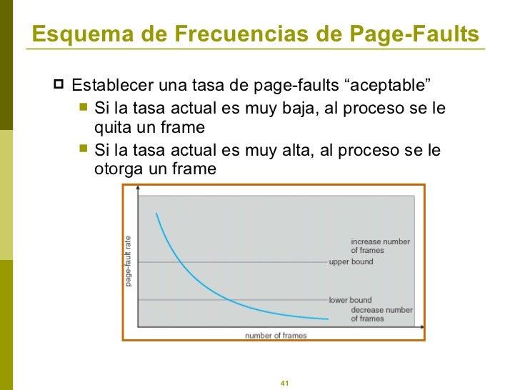 """Esquema de Frecuencias de Page-Faults <ul><li>Establecer una tasa de page-faults """"aceptable"""" </li></ul><ul><ul><li>Si la t..."""