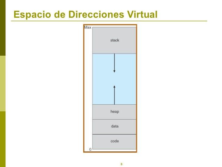 Espacio de Direcciones Virtual