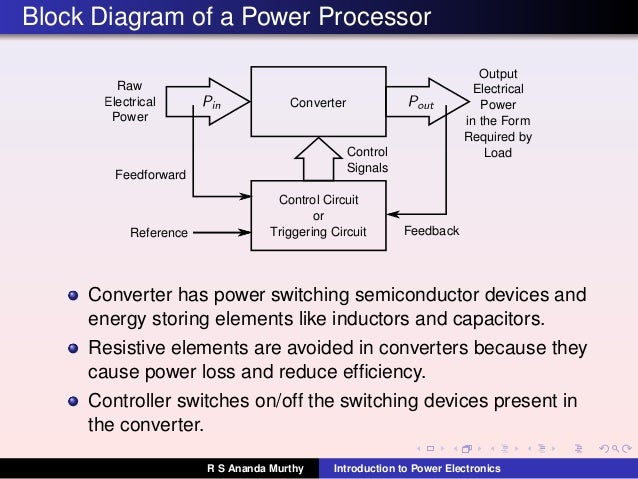 Lecture-1 : Introduction to Power Electronics