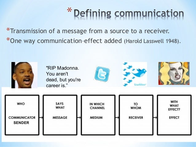 intro to mass communication Download and look at thousands of study documents in mass communication on docsity find notes, summaries, exercises for studying mass communication mass communication: study notes, summaries, exam preparation tests - docsity.