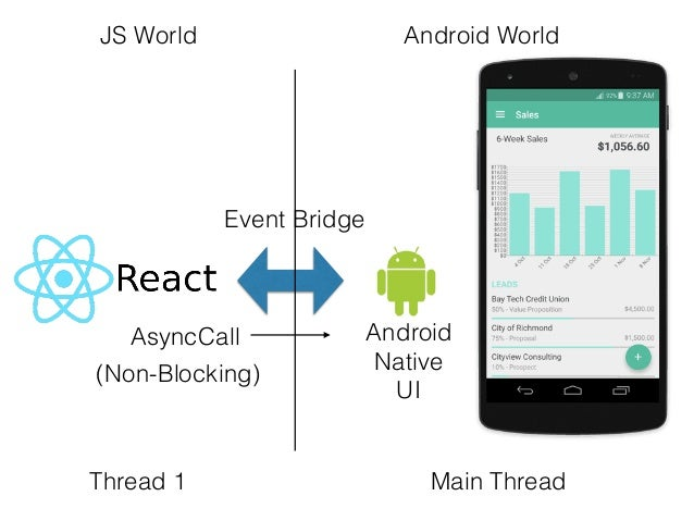 React Native Introduction: Making Real iOS and Android Mobile App By …