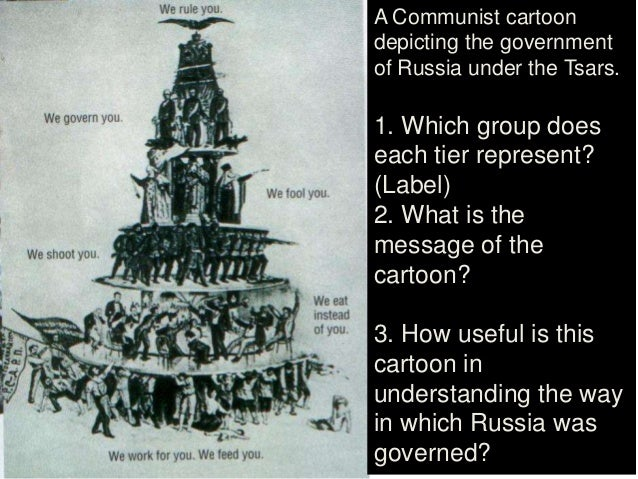 an introduction to the history of communism in the ussr Historystategov 30 shell  introduction  roosevelt hoped that recognition of  the soviet union would serve us strategic interests by  legal rights of us  citizens living in the soviet union, and soviet involvement in communist  subversion.