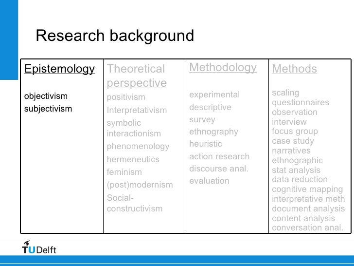 theory of research methodology Author: julia created date: 1/8/2003 3:32:09 pm.