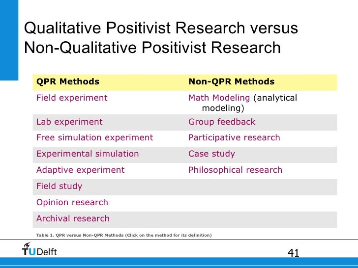 an analysis of qualitative research methods