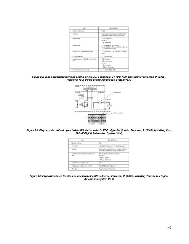 l100 uachmc003 2 memoria general de proyecto  documentos y