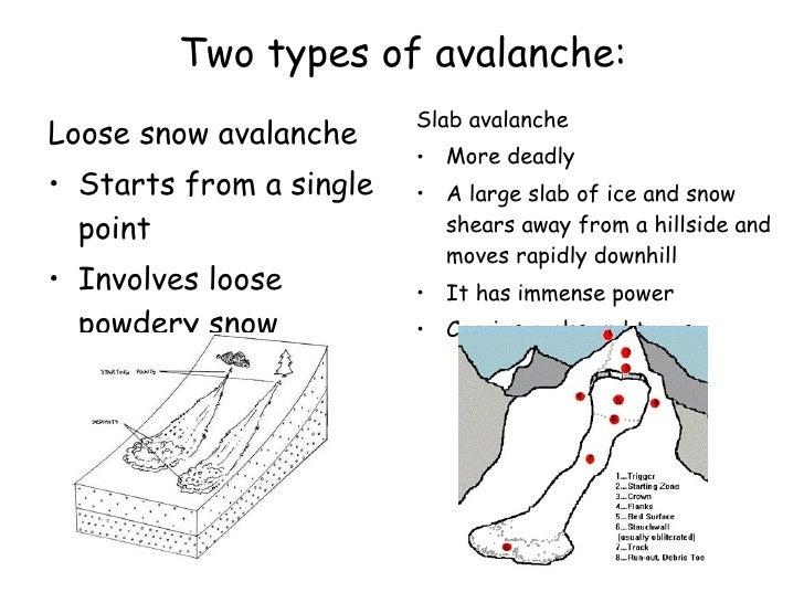 L10 Avalanche