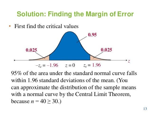 L10 confidence intervals
